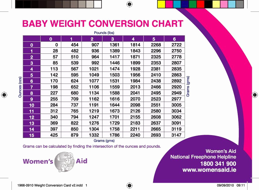 Average Baby Weight Chart Luxury 24 Baby Weight Charts Template Lab