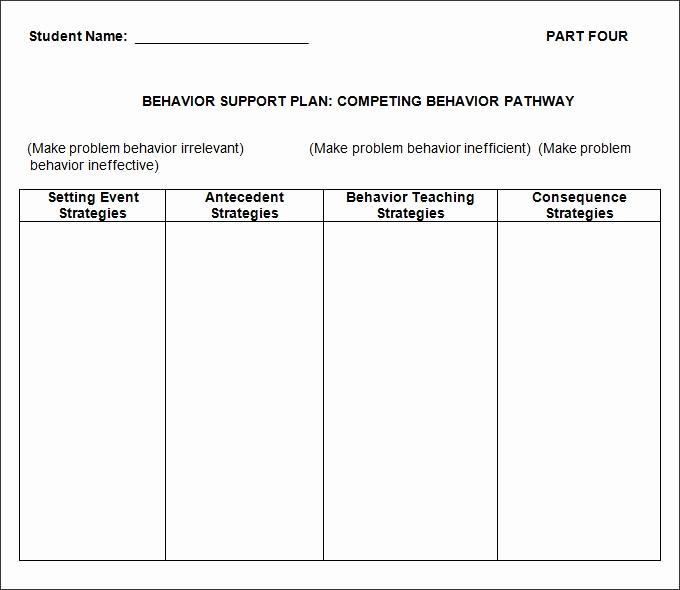 Behavior Intervention Plan Template Lovely Behavior Plan Template