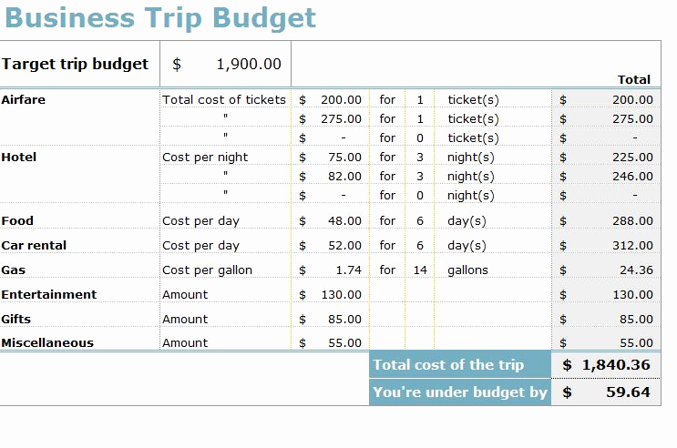 Business Budget Template Excel Awesome Business Trip Bud Template