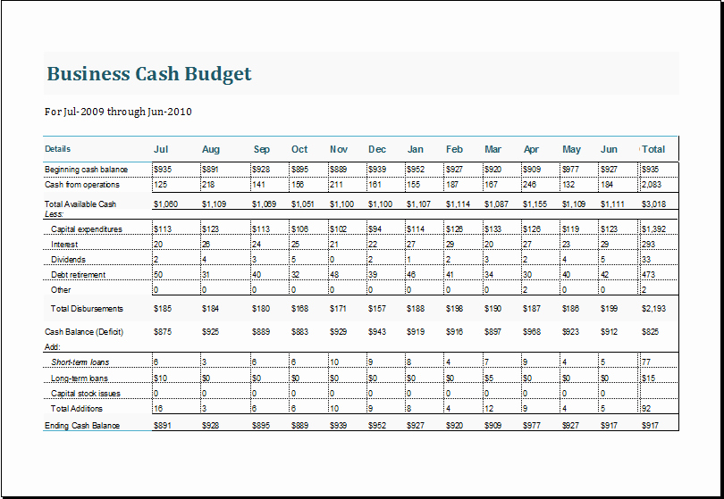 Business Budget Template Excel Best Of Business Cash Bud Template for Excel