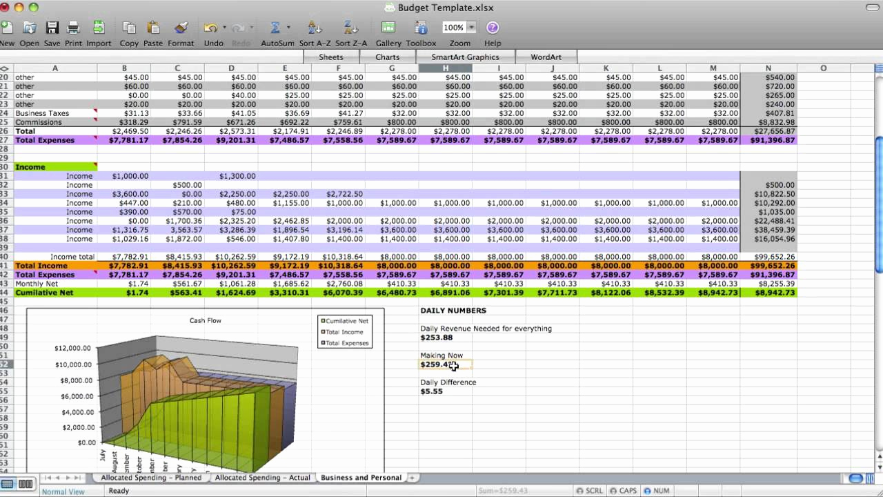 Business Budget Template Excel Elegant Zero Based Bud Spreadsheet with Business Bud