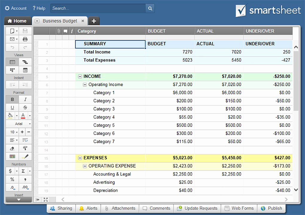 Business Budget Template Excel Unique Free Bud Templates In Excel for Any Use