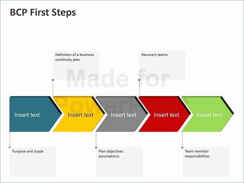 Business Continuity Plan Sample Unique Examples Of Business Continuity Plans Sample Of Simple