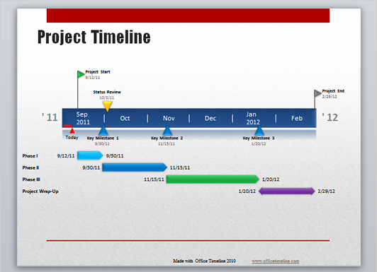 Create A Timeline In Word Fresh Fice Timeline for Powerpoint