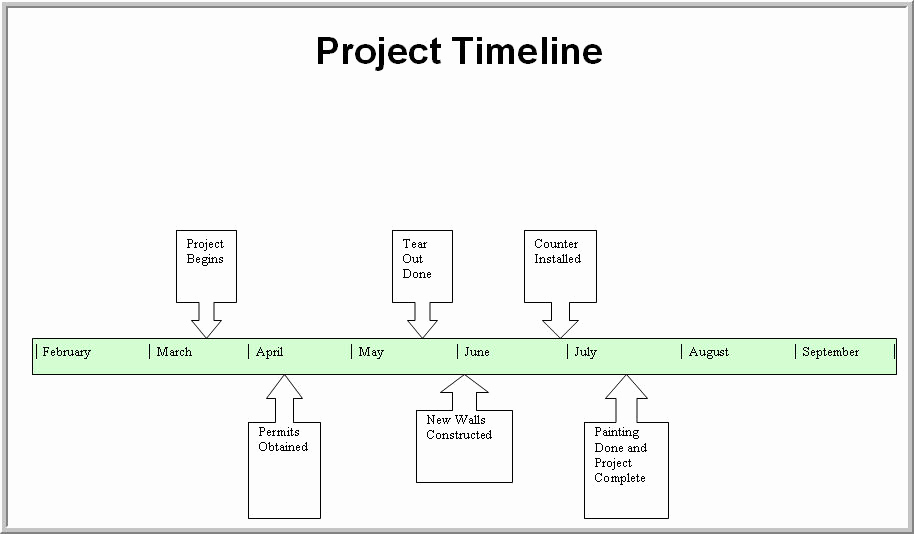 Create A Timeline In Word Lovely Timeline Template Word