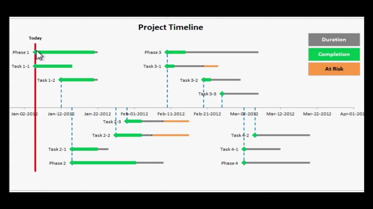 Create A Timeline In Word New Excel Project Timeline Step by Step Instructions to Make