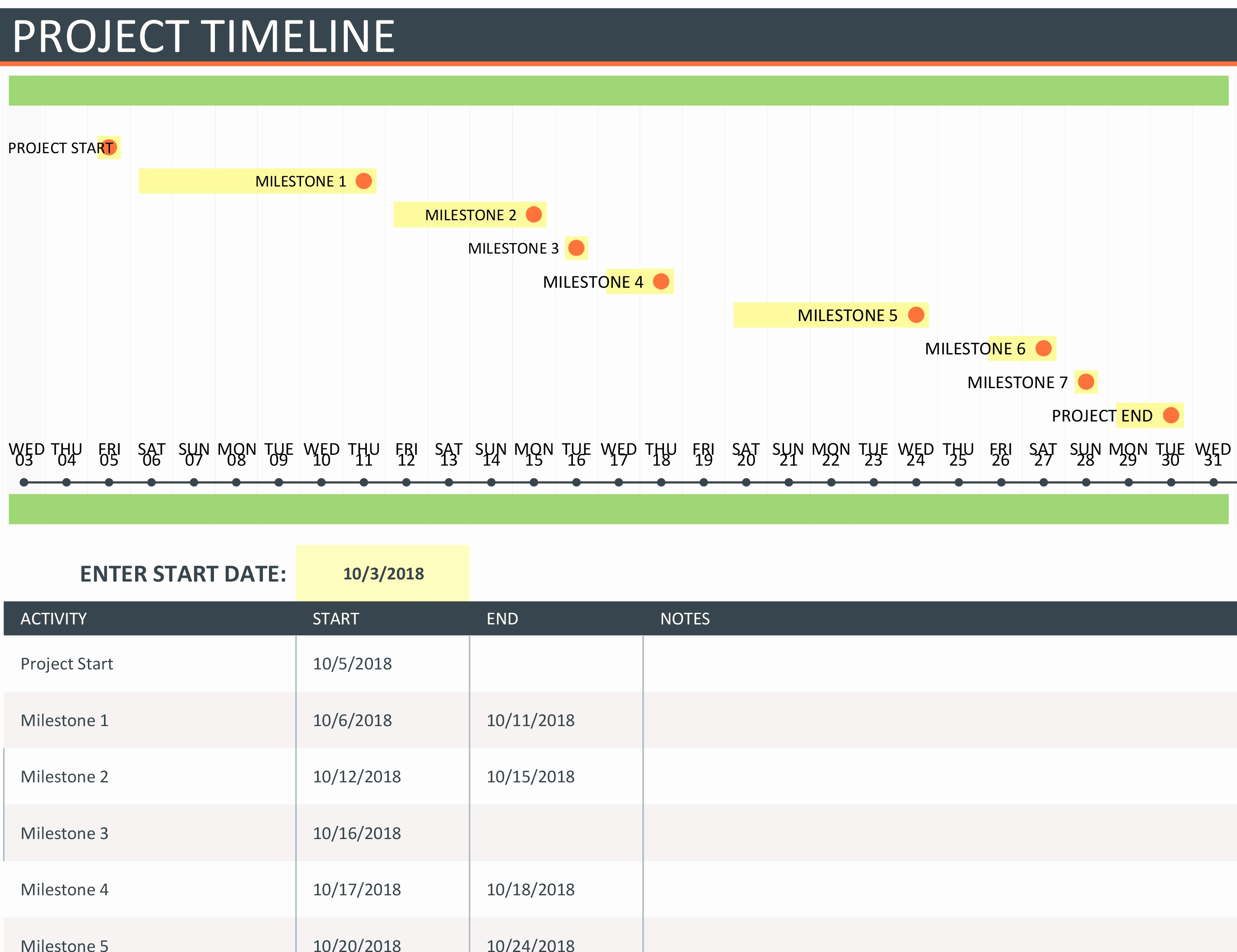 Create A Timeline In Word New Project Timeline with Milestones