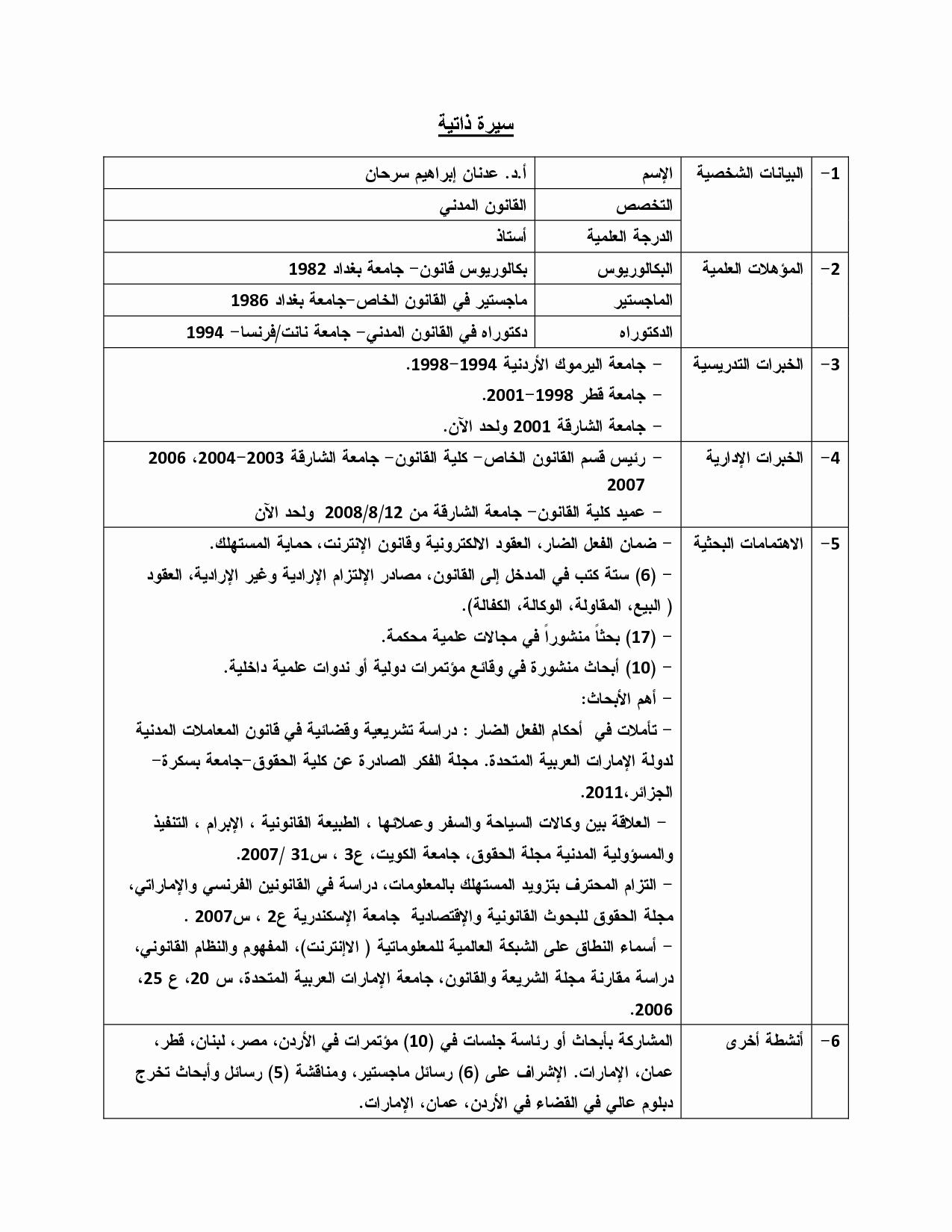 Curriculum Vitae Template Word Beautiful Cv Template Word In Arabic
