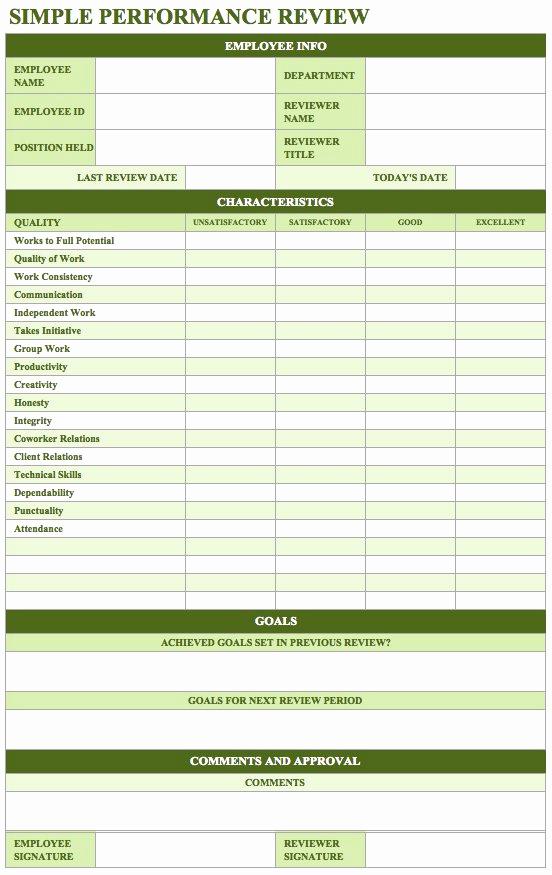 Free Employee Evaluation forms Printable Luxury Free Employee Performance Review Templates Smartsheet