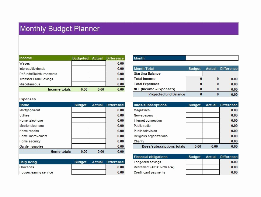 Free Excel Budget Template Awesome 30 Bud Templates & Bud Worksheets Excel Pdf