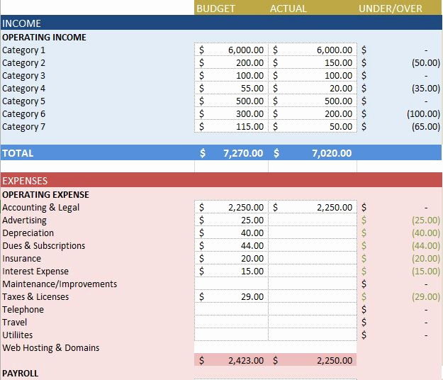 Free Excel Budget Template Awesome Free Bud Templates In Excel for Any Use