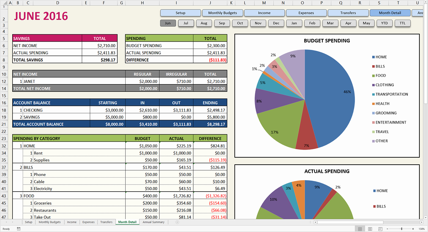 Free Excel Budget Template Elegant Excel Templates for Monthly Bud Driverlayer Search Engine