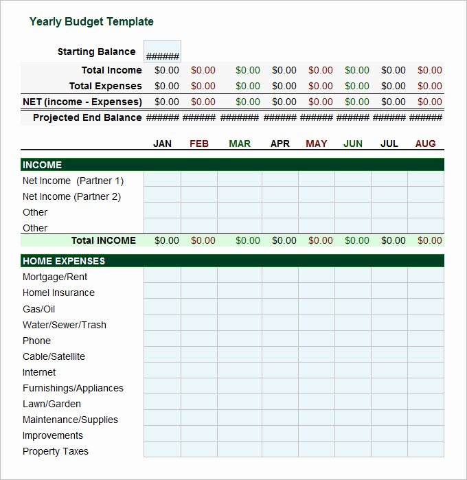 Free Excel Budget Template Lovely 5 Yearly Bud Templates Word Excel Pdf