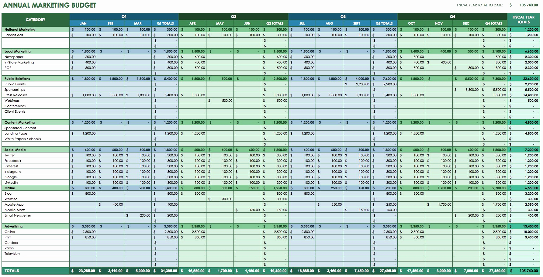 Free Excel Budget Template Luxury 12 Free Marketing Bud Templates