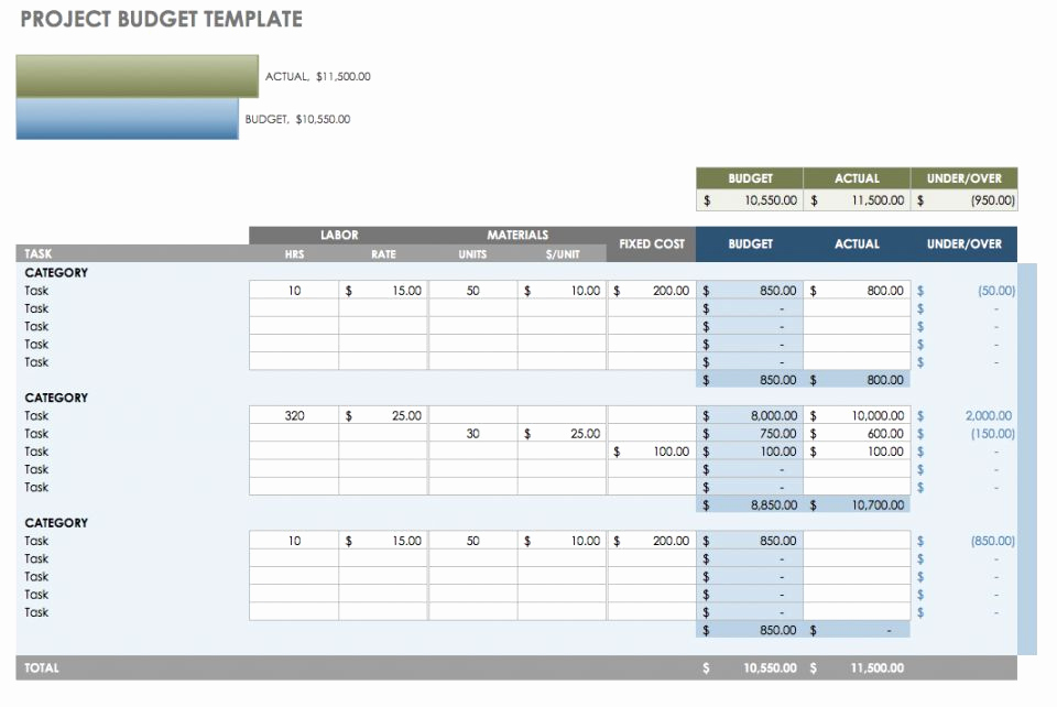 Free Excel Budget Template Luxury 32 Free Excel Spreadsheet Templates
