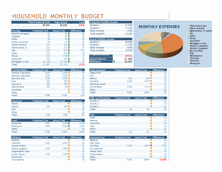 Free Excel Budget Template New Household Bud Template Excel