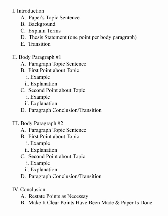 How to Outline An Essay Inspirational How to Outline An Essay