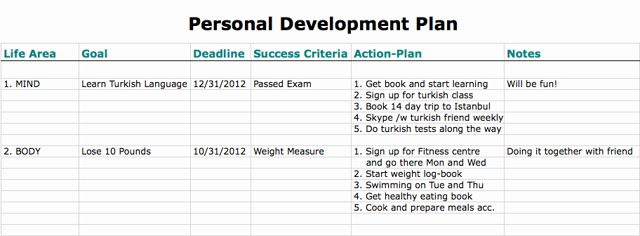 Individual Development Plan Template Fresh 6 Personal Development Plan Templates Excel Pdf formats