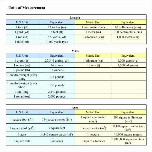 liquid measurements chart