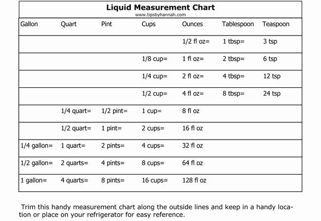 Liquid Measurement Conversion Chart Unique Printable Liquid Measurement Conversion Charts with Guide