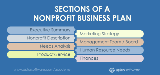 Non Profit Business Plan New why Do You Need A Nonprofit Business Plan Aplos Academy