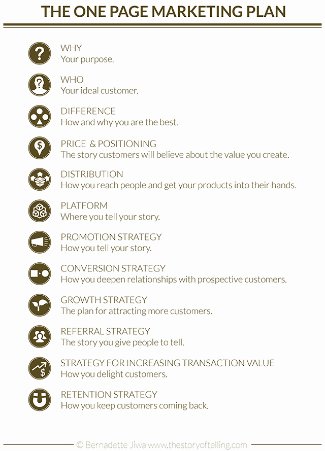 One Page Marketing Plan Awesome Life after Launch Day—introducing the E Page Marketing