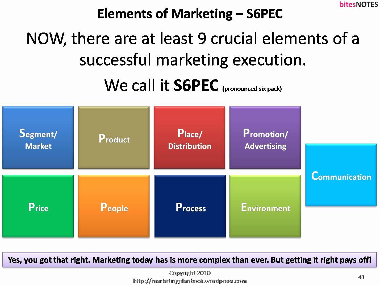 One Page Marketing Plan Elegant E Page – Marketing Plan – Innovation Confidence