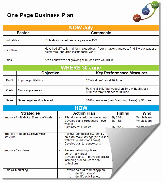 One Page Marketing Plan Elegant Simple E Page Business Plan Template Template