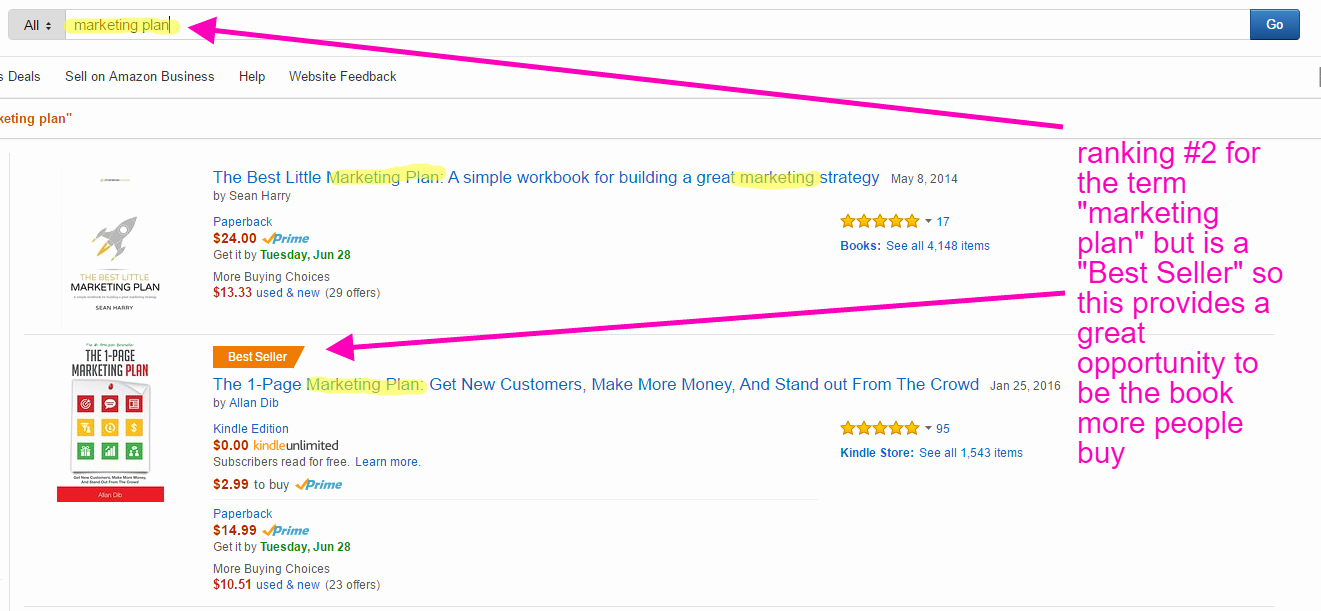 One Page Marketing Plan Fresh the Plete Guide to Amazon Kindle Seo for Self