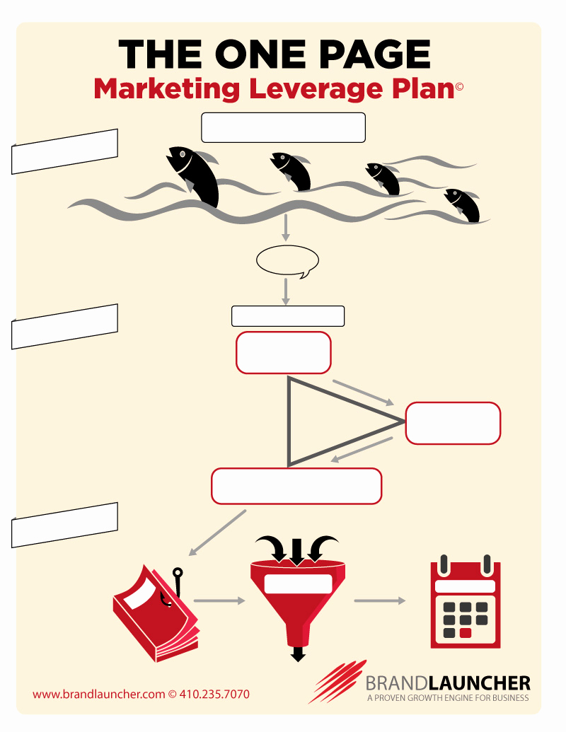 One Page Marketing Plan Luxury E Page Marketing Plan Blank form