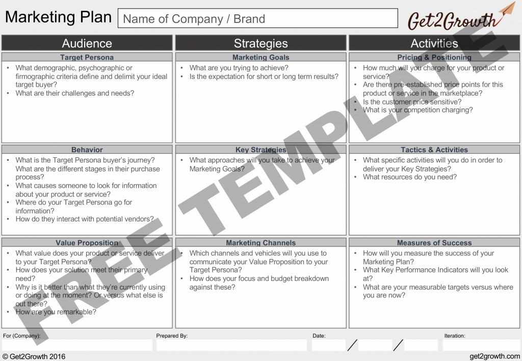 One Page Marketing Plan Luxury E Page Marketing Plan Template Invitation Template