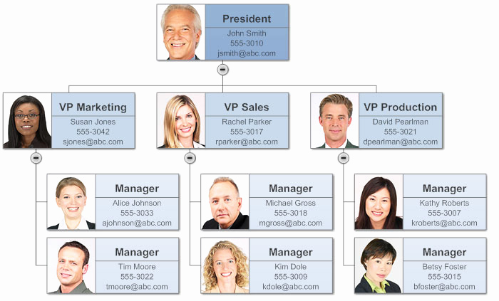 Organizational Chart Template Word Best Of Make organizational Charts In Word with Templates From