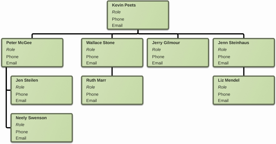 Organizational Chart Template Word New organizational Chart Template Word
