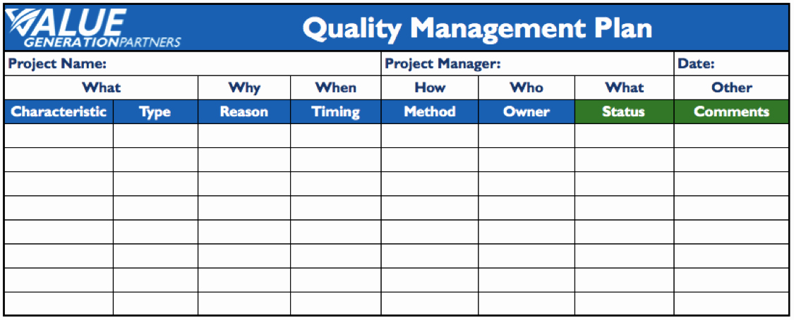 Project Management Plan Example Luxury Generating Value by Using A Project Quality Management