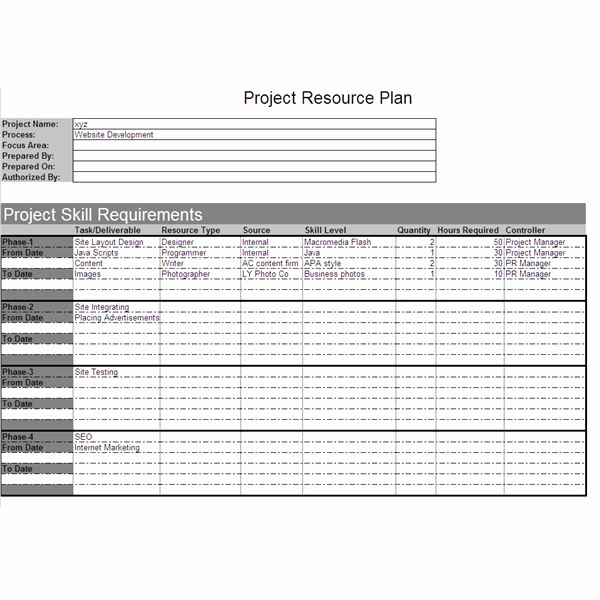 Project Management Plan Example New Project Resource Plan Example and Explanation