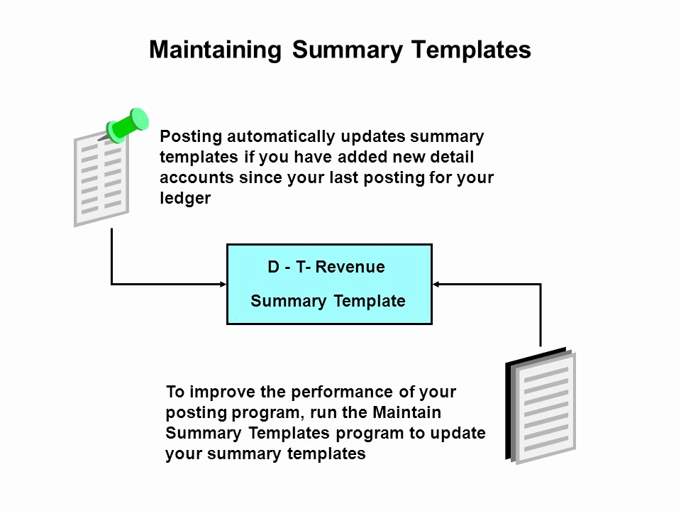 Run Of Show Template Luxury R12 General Ledger Management Fundamentals Ppt