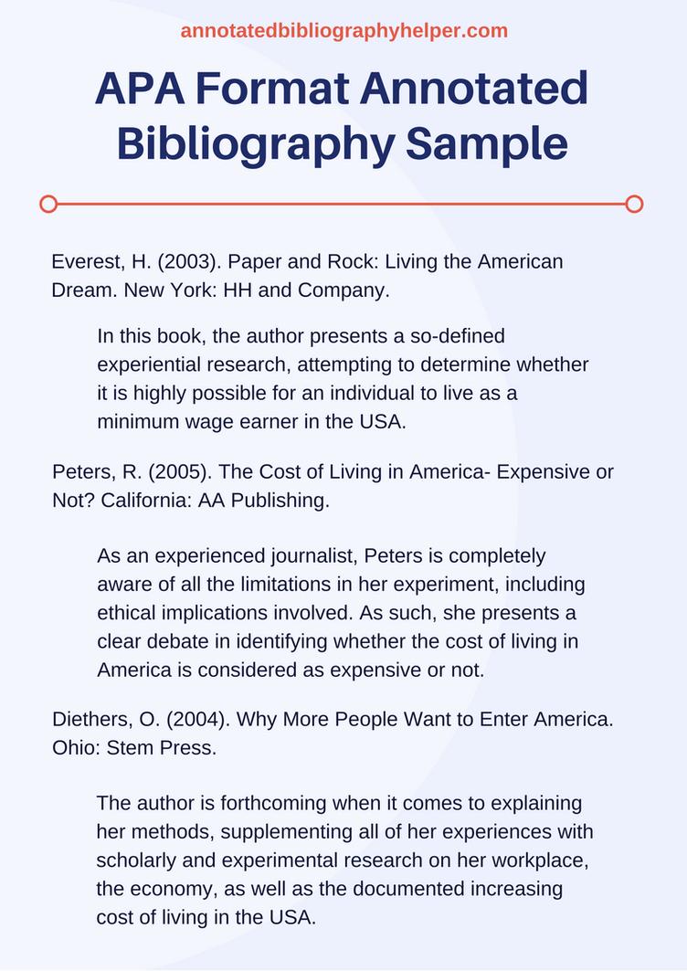 Sample Apa Annotated Bibliography Beautiful Apa format Annotated Bibliography Sample by Bibliography