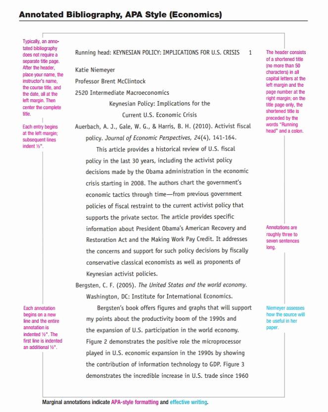 Sample Apa Annotated Bibliography Elegant Annotated Bibliography Example Mla & Apa Sample Annotation