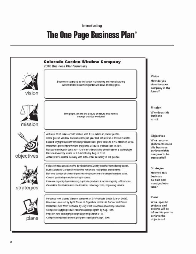 1 Page Business Plan Lovely Step by Step Outline for Writing A Business Plan