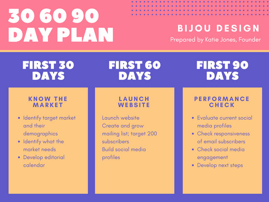 30 60 90 Plan Templates Beautiful Violet Pink and Yellow 30 60 90 Day Plan Presentation