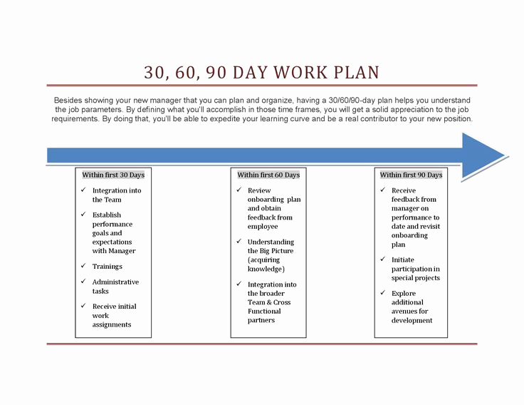 30 60 90 Plan Templates Lovely 30 60 90 Days Plan New Job Marketing Google Search