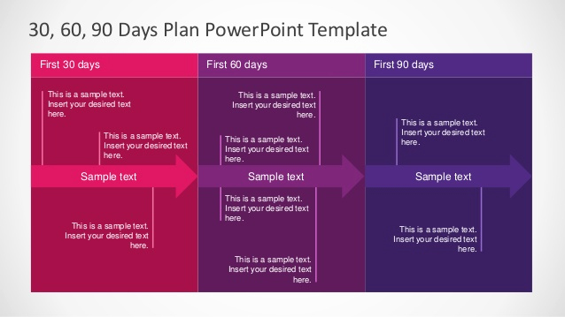 30 60 90 Plan Templates New Slidemodel 30 60 90 Days Plan Powerpoint Template