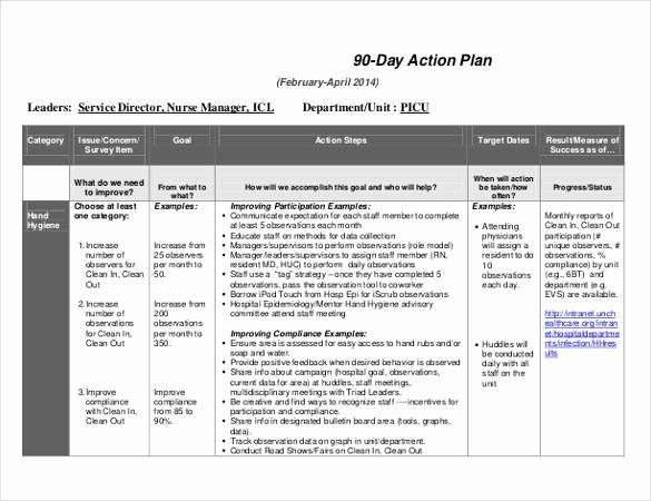 30 60 90 Plan Templates Unique Sample 30 60 90 Day Plan