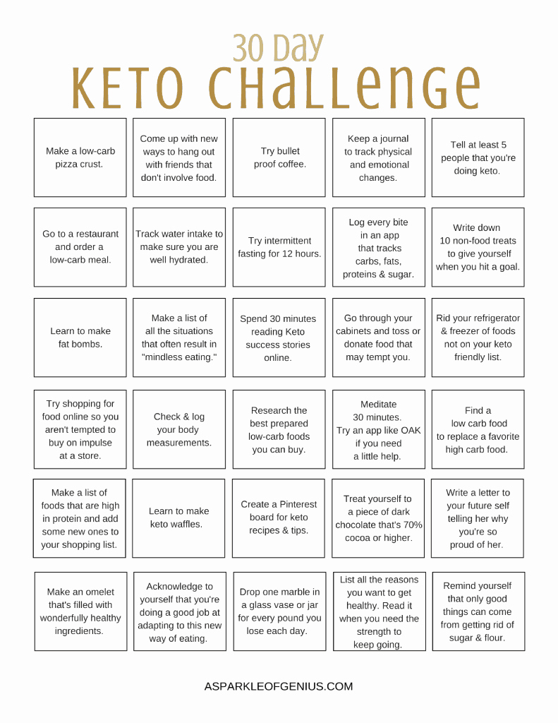 30 Day Diet Meal Plan Beautiful Keto 30 Day Challenge Printable Free 30 Day Keto Challenge