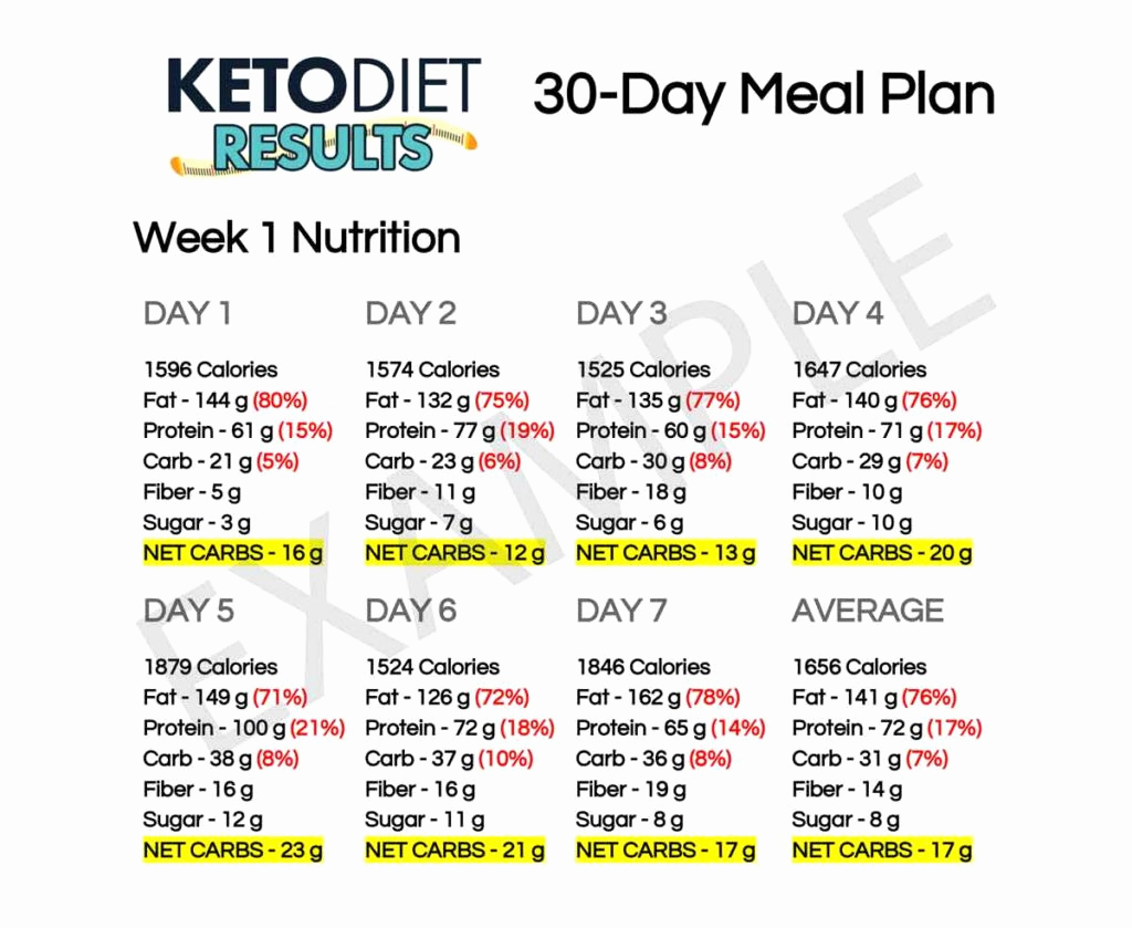 30 Day Diet Meal Plan Luxury 9 30 Day Meal Plan Examples Pdf