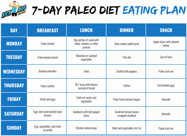 30 Day Diet Meal Plan Luxury Crossfit Nutrition Do's & Don'ts [ Eating Plans]