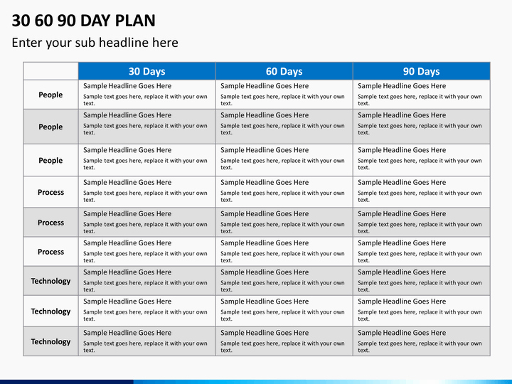 90 Day Plan Template Beautiful 30 60 90 Day Plan Powerpoint Template