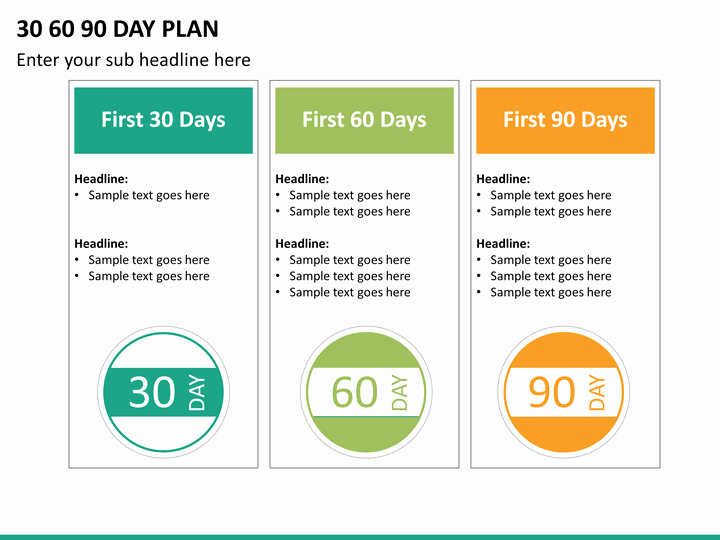 90 Day Plan Template Beautiful 5 Best 90 Day Plan Templates for Powerpoint