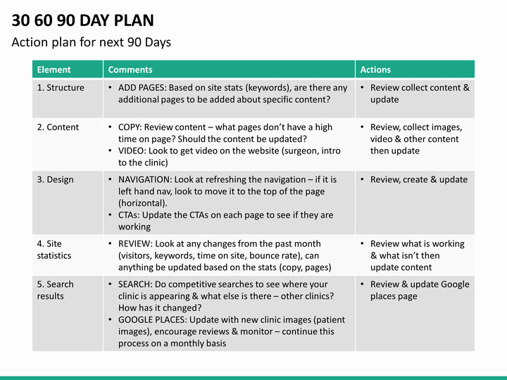 90 Day Plan Template Best Of 30 60 90 Day Plan Powerpoint Template
