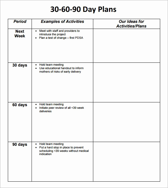 90 Day Plan Template Lovely 30 60 90 Day Business Plan Template Rmartinezedu